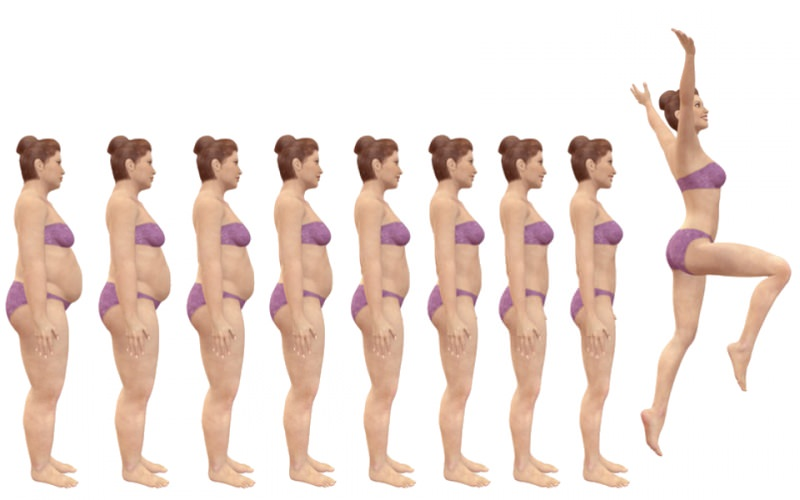 sarò in grado di perdere peso su synthroido
